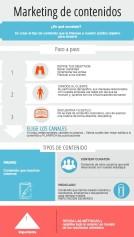 Infografía sobre el marketing de contenidos de Silvia Reyes